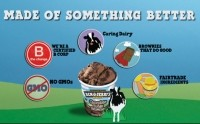 Victory for Ben & Jerry's 'all-natural' dispute over alkalized cocoa
